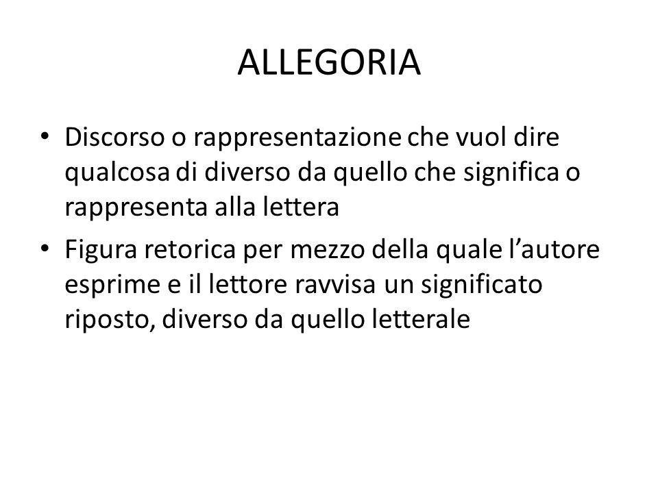 ALLEGORIA Discorso o rappresentazione che vuol dire qualcosa di diverso da quello che significa o rappresenta alla lettera Figura retorica per mezzo d