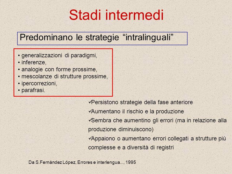 Da S.Fernández López, Errores e interlengua..., 1995 Stadi intermedi Predominano le strategie intralinguali generalizzazioni di paradigmi, inferenze, analogie con forme prossime, mescolanze di strutture prossime, ipercorrezioni, parafrasi.