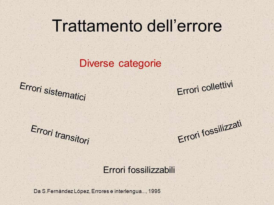 Da S.Fernández López, Errores e interlengua..., 1995 Trattamento dell'errore Diverse categorie Errori sistematici Errori transitori Errori fossilizzabili Errori fossilizzati Errori collettivi