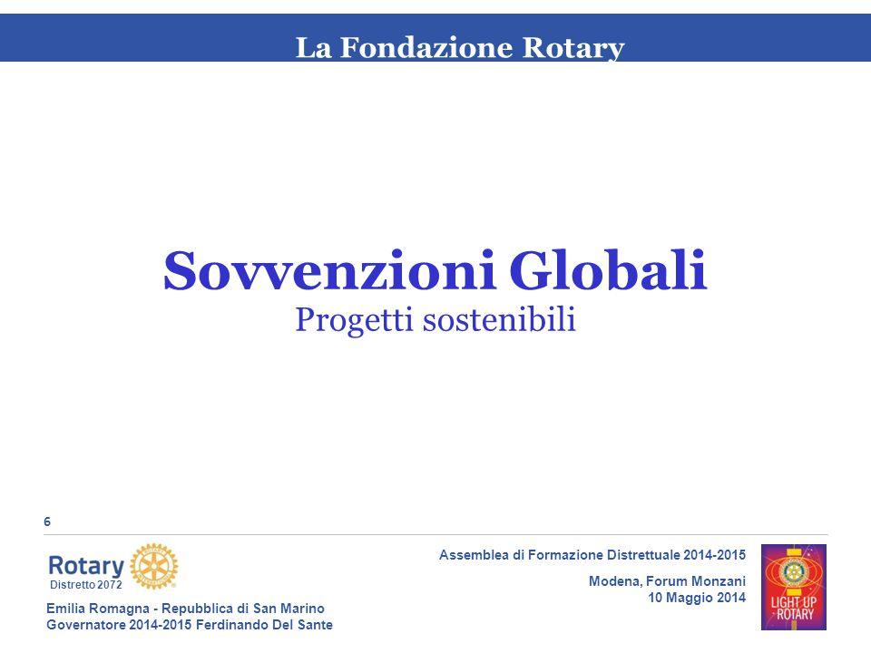 Emilia Romagna - Repubblica di San Marino Governatore 2014-2015 Ferdinando Del Sante Distretto 2072 7 Assemblea di Formazione Distrettuale 2014-2015 Modena, Forum Monzani 10 Maggio 2014 La Fondazione Rotary Sovvenzioni Globali Anno Rotariano 2013-2014 FODD disponibili: 124.500 US$ FODD impegnati: -124.190 US$ (*) ---------------------- FODD residui: 310 US$ (*) Nell'importo sono inclusi: -FODD per 9 GG approvati - FODD per 2 GG in fase di verifica -FODD promessi al D 2202 (Spagna) - FODD per Polio Plus