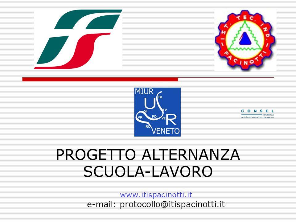 PROGETTO ALTERNANZA SCUOLALAVORO LAVOROSCUOLA Aspetti tecnici ed organizzativi del mondo delle Ferrovie