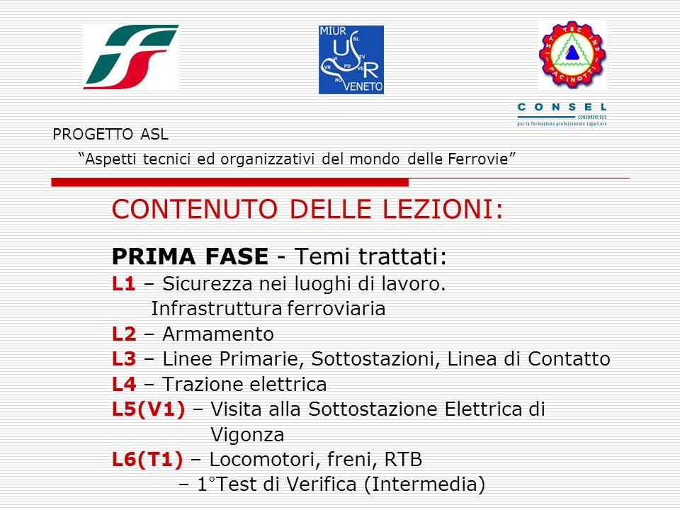 CONTENUTO DELLE LEZIONI: PRIMA FASE - Temi trattati: L1 – Sicurezza nei luoghi di lavoro. Infrastruttura ferroviaria L2 – Armamento L3 – Linee Primari