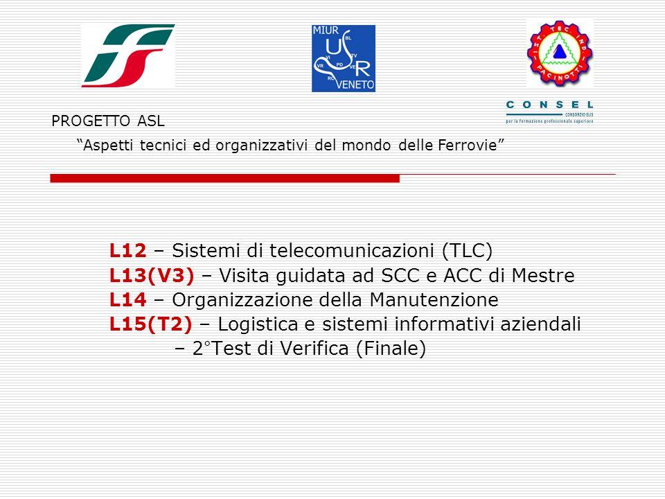 L12 – Sistemi di telecomunicazioni (TLC) L13(V3) – Visita guidata ad SCC e ACC di Mestre L14 – Organizzazione della Manutenzione L15(T2) – Logistica e