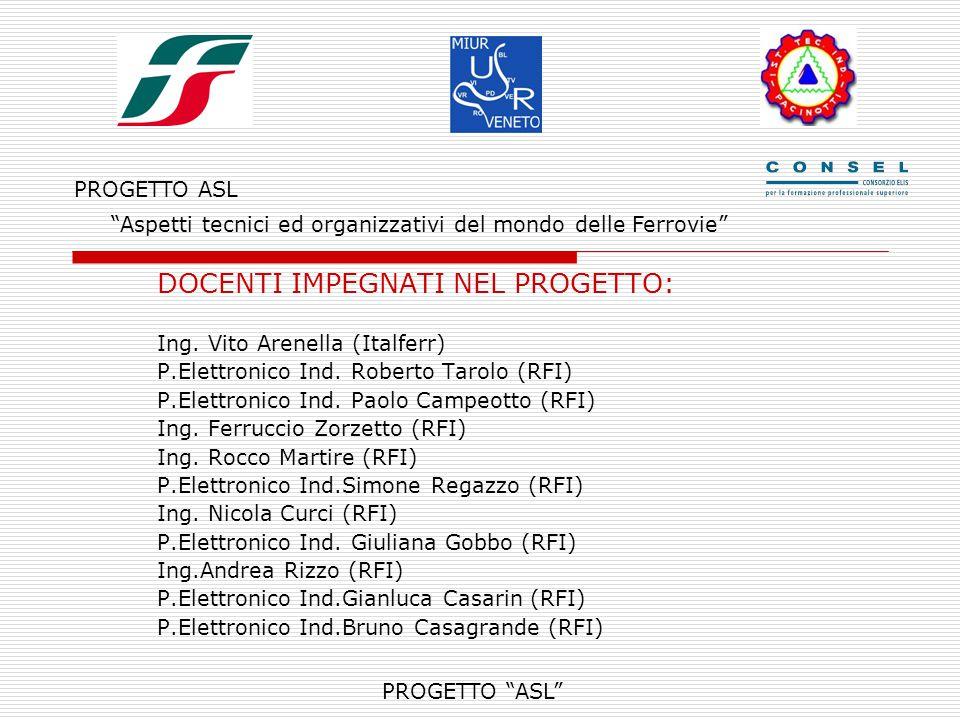 """PROGETTO """"ASL"""" DOCENTI IMPEGNATI NEL PROGETTO: Ing. Vito Arenella (Italferr) P.Elettronico Ind. Roberto Tarolo (RFI) P.Elettronico Ind. Paolo Campeott"""