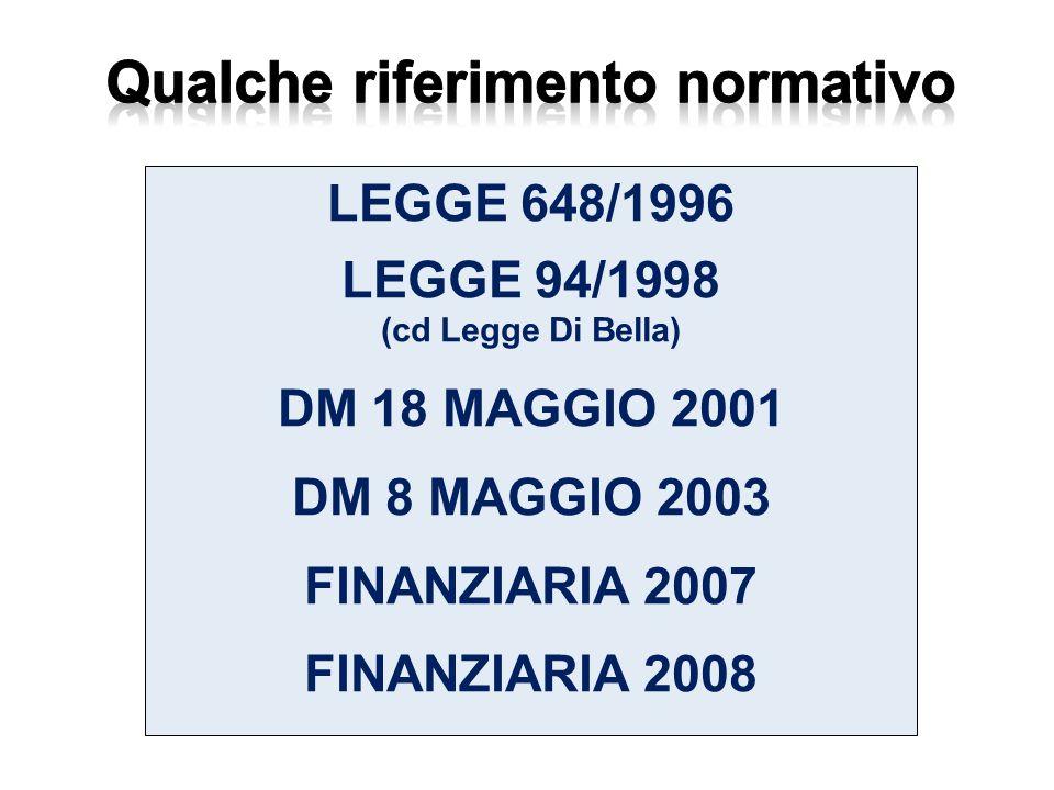 LEGGE 648/1996 LEGGE 94/1998 (cd Legge Di Bella) DM 18 MAGGIO 2001 DM 8 MAGGIO 2003 FINANZIARIA 2007 FINANZIARIA 2008