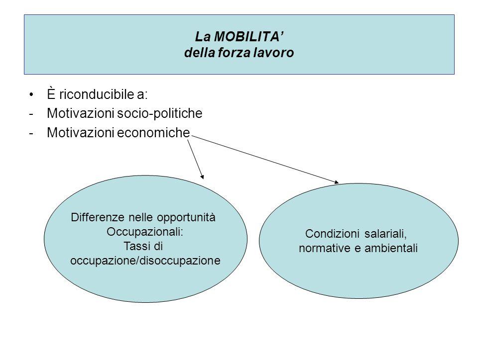 La MOBILITA' della forza lavoro È riconducibile a: -Motivazioni socio-politiche -Motivazioni economiche Differenze nelle opportunità Occupazionali: Ta
