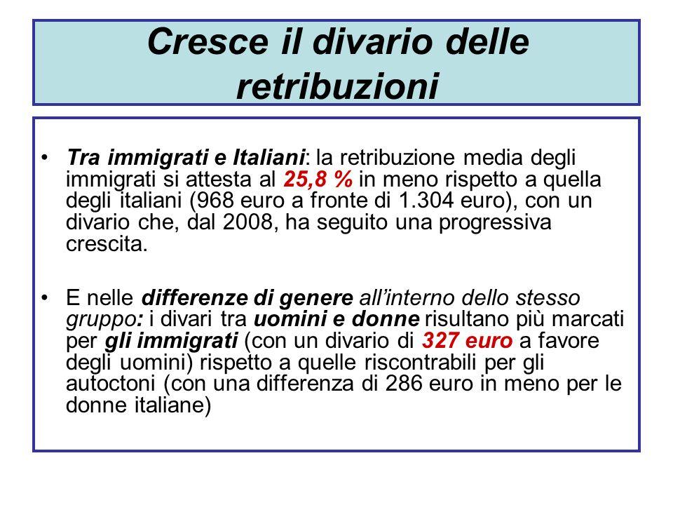 Cresce il divario delle retribuzioni Tra immigrati e Italiani: la retribuzione media degli immigrati si attesta al 25,8 % in meno rispetto a quella de