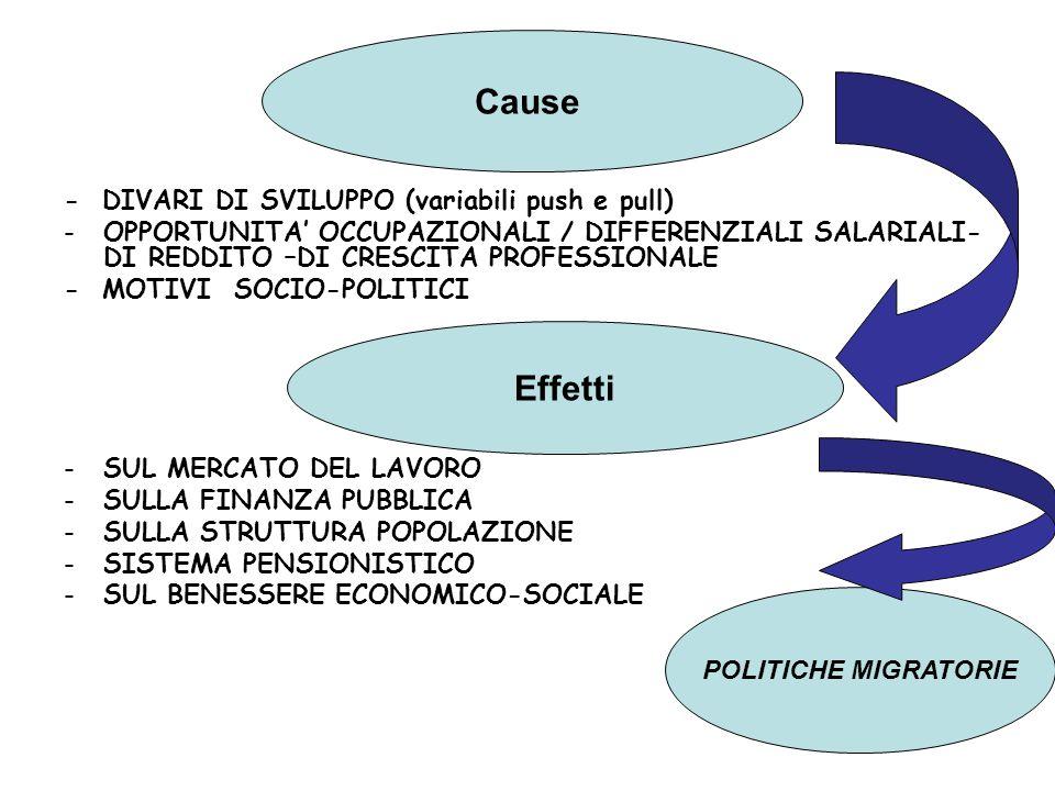 Il differenziale retributivo si amplia anche tra i soli laureati e laureate italiani/e