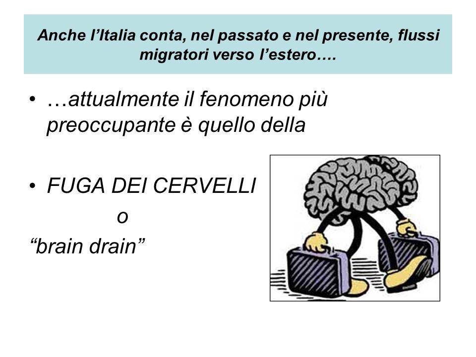 Anche l'Italia conta, nel passato e nel presente, flussi migratori verso l'estero…. …attualmente il fenomeno più preoccupante è quello della FUGA DEI