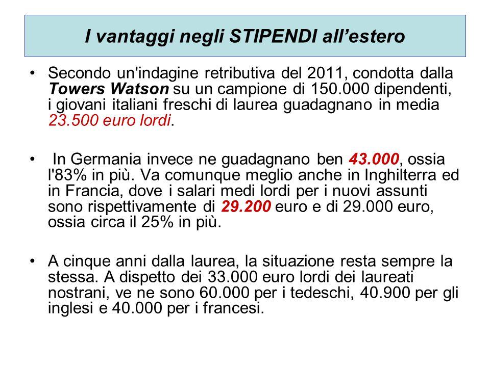 I vantaggi negli STIPENDI all'estero Secondo un'indagine retributiva del 2011, condotta dalla Towers Watson su un campione di 150.000 dipendenti, i gi