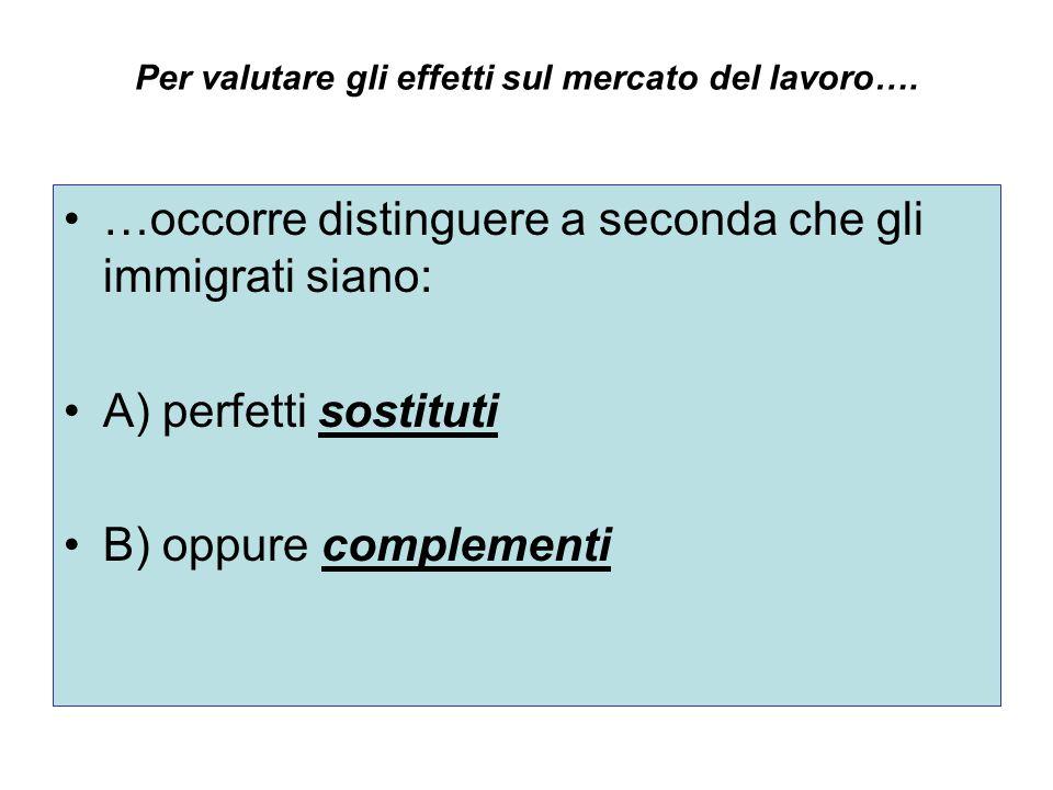 L'istruzione degli immigrati in Italia è mediamente più bassa che negli altri paesi Aspen Institute Italia, Brain drain, brain exchange e brain circulation, 2012 49,5 12,538 Composiz ione simile a quella italiana per i laureati ma con una quota più alta dei meno qualificati (54% contro 49,5%)