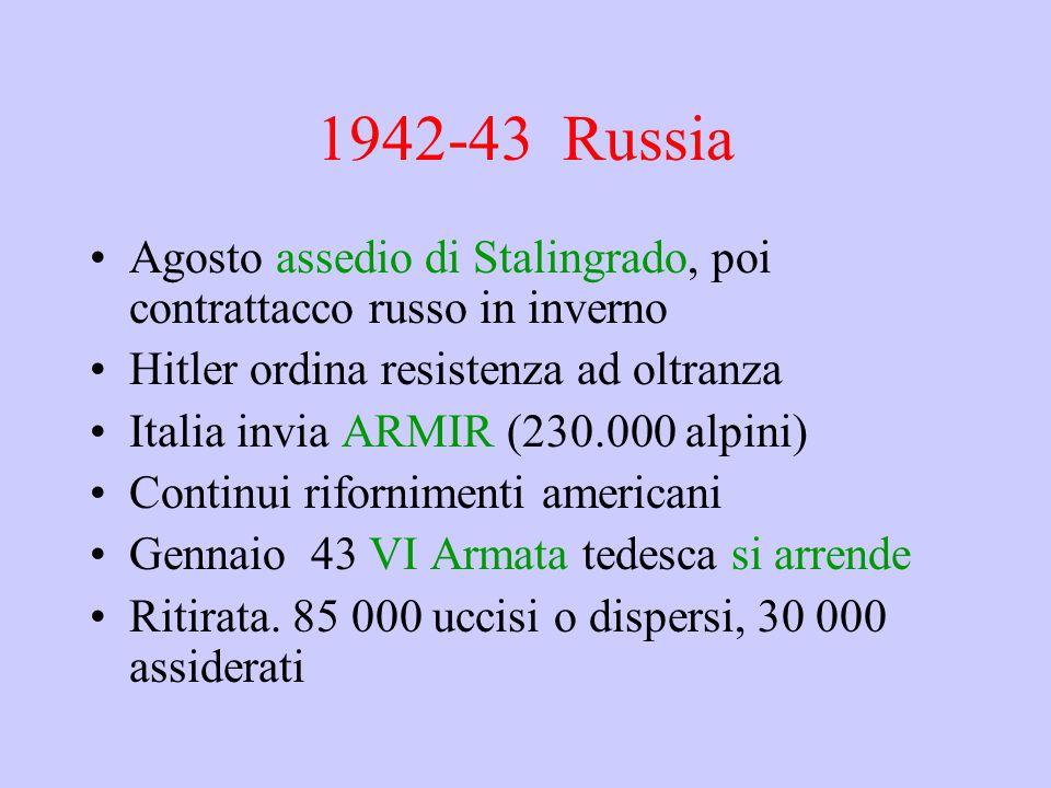 1942-43 Russia Agosto assedio di Stalingrado, poi contrattacco russo in inverno Hitler ordina resistenza ad oltranza Italia invia ARMIR (230.000 alpini) Continui rifornimenti americani Gennaio 43 VI Armata tedesca si arrende Ritirata.
