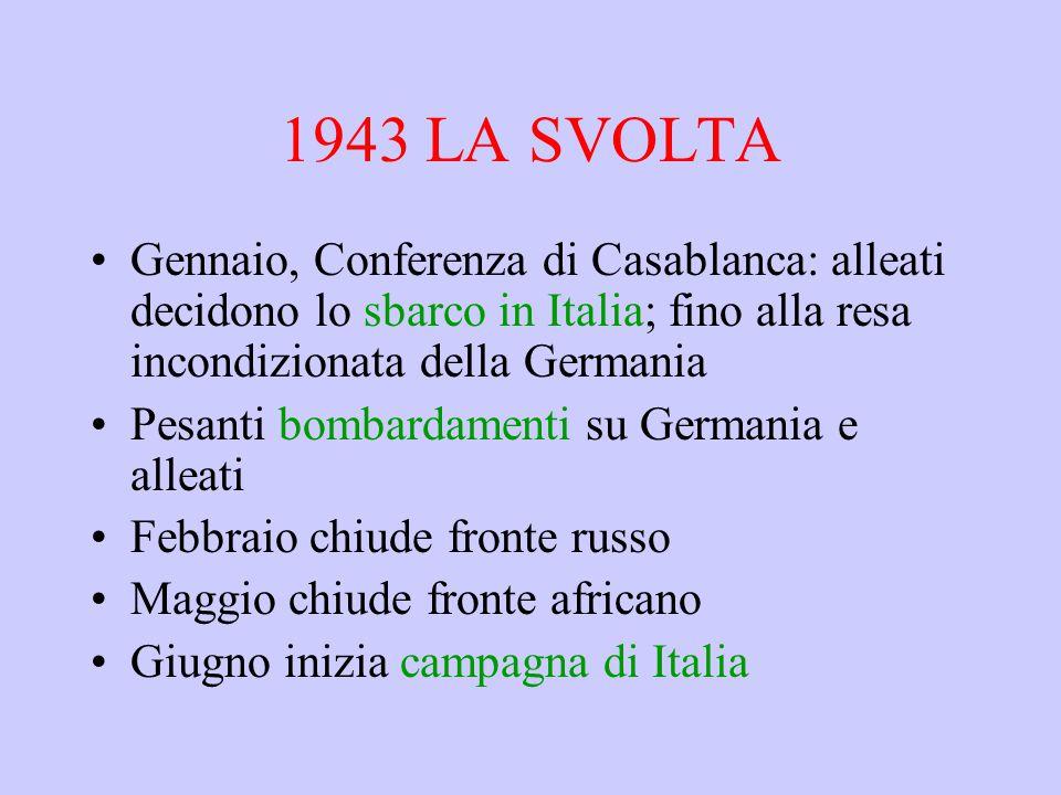 1943 LA SVOLTA Gennaio, Conferenza di Casablanca: alleati decidono lo sbarco in Italia; fino alla resa incondizionata della Germania Pesanti bombardamenti su Germania e alleati Febbraio chiude fronte russo Maggio chiude fronte africano Giugno inizia campagna di Italia