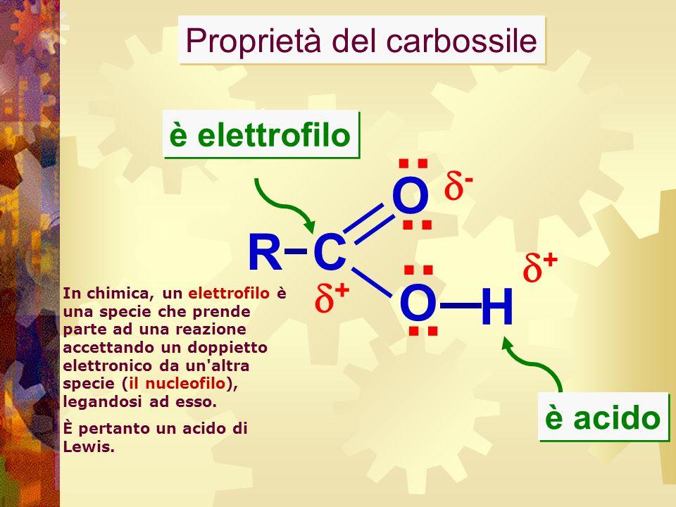 R O O C H.. ++ -- è elettrofilo è acido ++ Proprietà del carbossile In chimica, un elettrofilo è una specie che prende parte ad una reazione acc