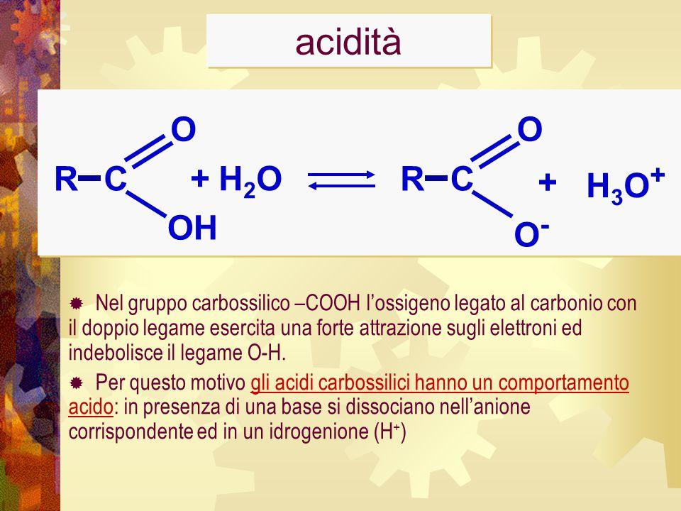 R OH O C H2OH2O+ R O-O- O C H3O+H3O+ + acidità  Nel gruppo carbossilico –COOH l'ossigeno legato al carbonio con il doppio legame esercita una forte a