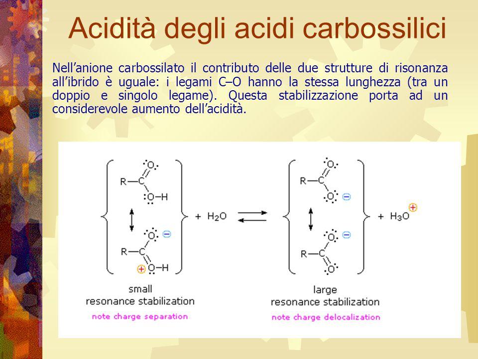 Acidità degli acidi carbossilici Nell'anione carbossilato il contributo delle due strutture di risonanza all'ibrido è uguale: i legami C–O hanno la st