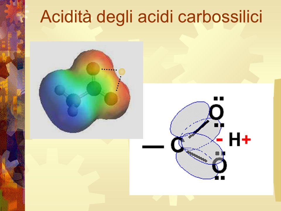 — C O O : : : : - H+H+ Acidità degli acidi carbossilici