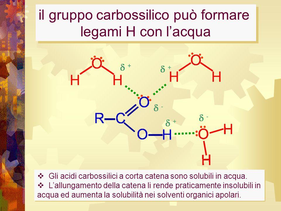 il gruppo carbossilico può formare legami H con l'acqua il gruppo carbossilico può formare legami H con l'acqua  Gli acidi carbossilici a corta caten