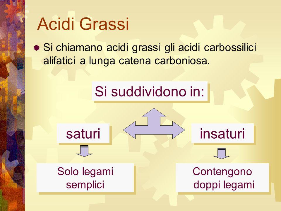 Acidi Grassi  Si chiamano acidi grassi gli acidi carbossilici alifatici a lunga catena carboniosa. Si suddividono in: saturi insaturi Solo legami sem