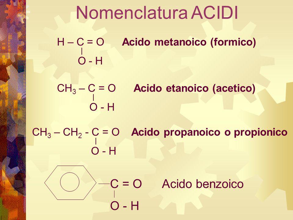 Nomenclatura ACIDI H – C = O Acido metanoico (formico) O - H CH 3 – CH 2 - C = O Acido propanoico o propionico O - H C = O Acido benzoico O - H CH 3 –