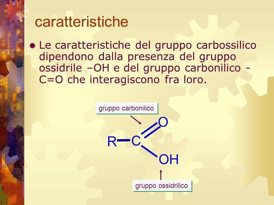 caratteristiche  Le caratteristiche del gruppo carbossilico dipendono dalla presenza del gruppo ossidrile –OH e del gruppo carbonilico - C=O che inte