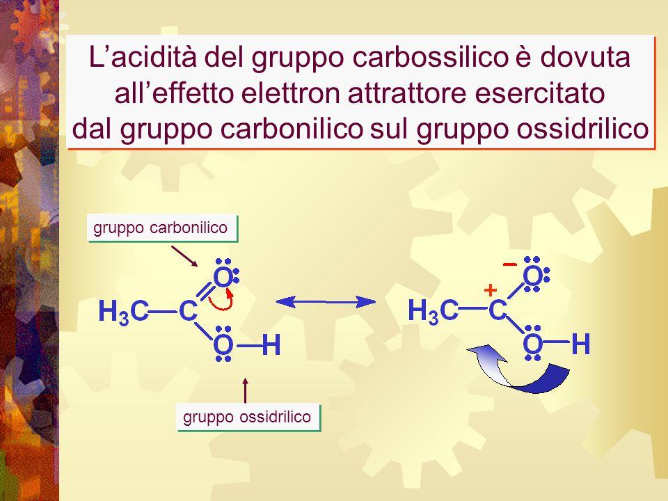 L'acidità del gruppo carbossilico è dovuta all'effetto elettron attrattore esercitato dal gruppo carbonilico sul gruppo ossidrilico L'acidità del grup