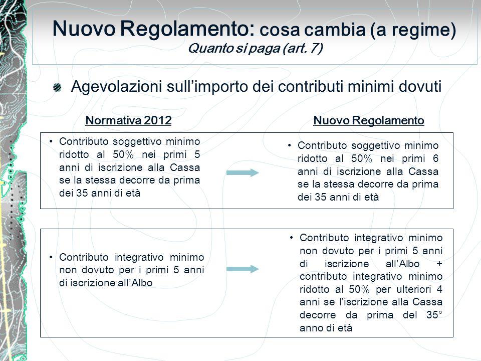 Agevolazioni sull'importo dei contributi minimi dovuti Nuovo Regolamento: cosa cambia (a regime) Quanto si paga (art.