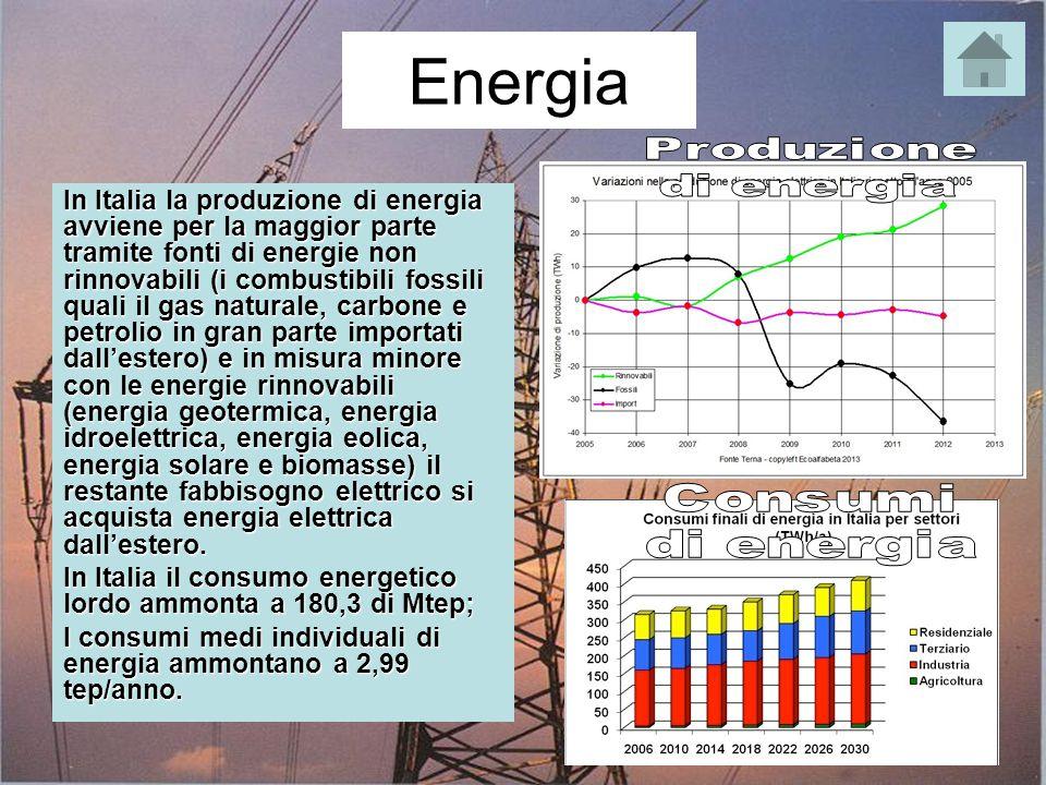 Energia In Italia la produzione di energia avviene per la maggior parte tramite fonti di energie non rinnovabili (i combustibili fossili quali il gas