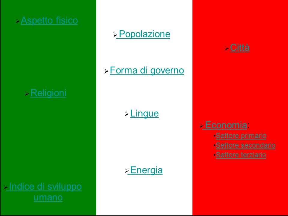  Aspetto fisicoAspetto fisico  Popolazione Popolazione  LingueLingue  Economia: Economia Settore primario Settore secondario Settore terziario  E
