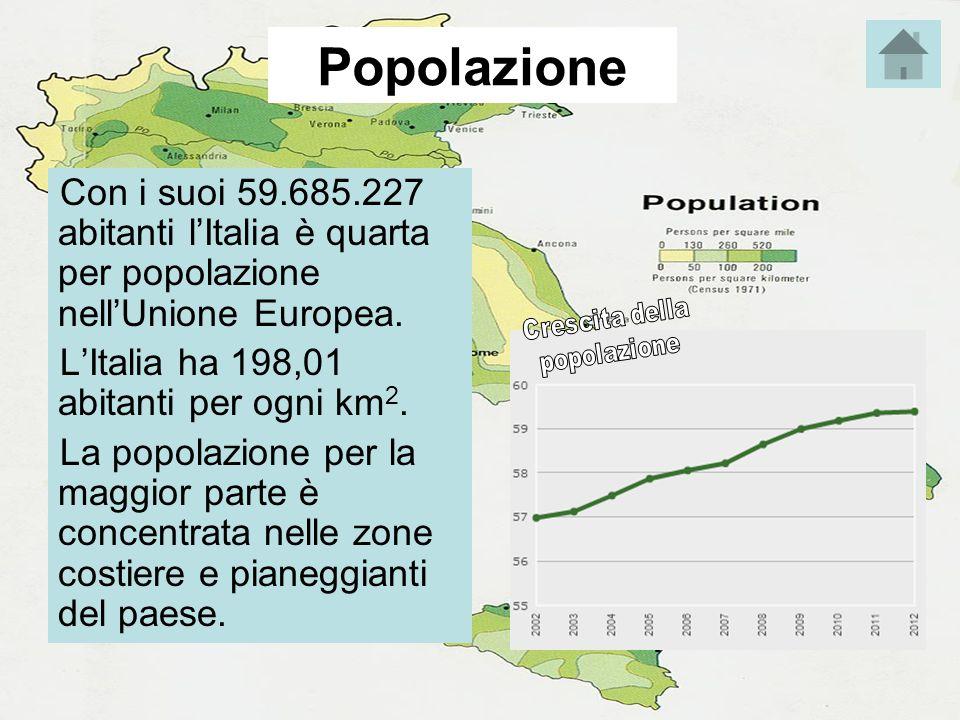Popolazione Con i suoi 59.685.227 abitanti l'Italia è quarta per popolazione nell'Unione Europea. L'Italia ha 198,01 abitanti per ogni km 2. La popola