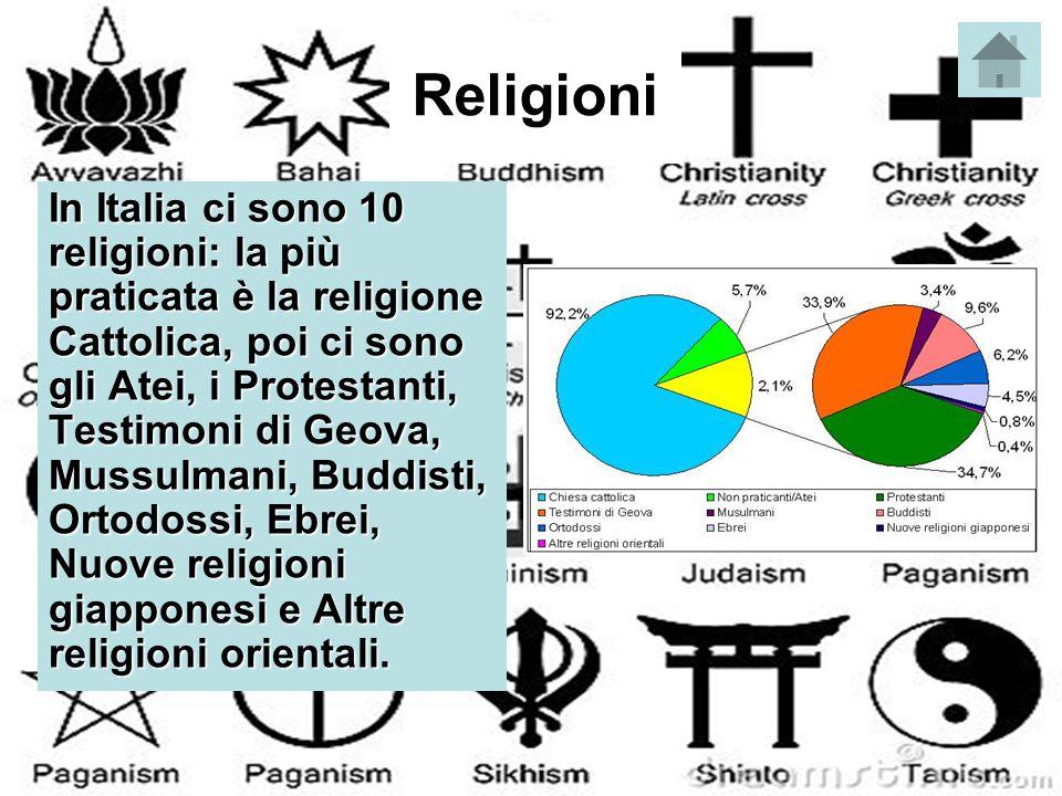 Religioni In Italia ci sono 10 religioni: la più praticata è la religione Cattolica, poi ci sono gli Atei, i Protestanti, Testimoni di Geova, Mussulma