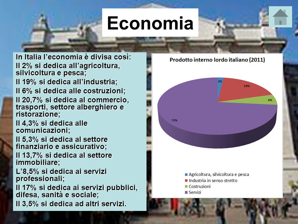 Economia In Italia l'economia è divisa così: Il 2% si dedica all'agricoltura, silvicoltura e pesca; Il 19% si dedica all'industria; Il 6% si dedica al