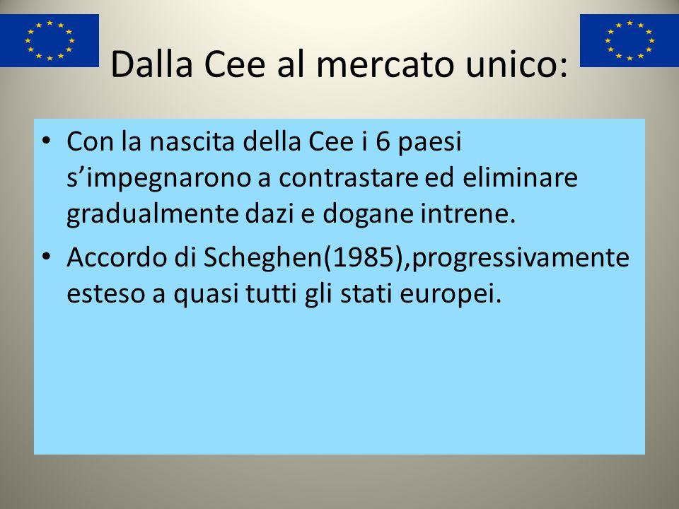 ….. Trattato di Roma,Marzo 1957 dai rappresentanti di 6 paesi della Ceca. Questi trattati istituirono la comunità europea per l'energia atomica(l'Erat