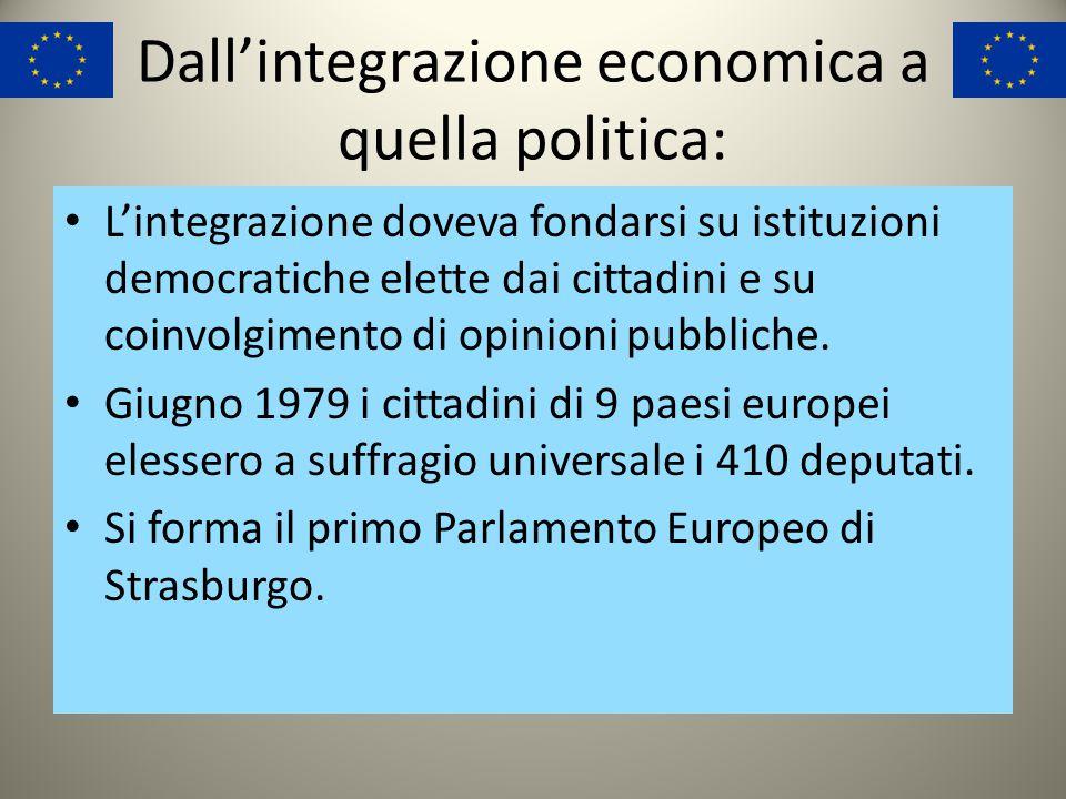 Dalla Cee al mercato unico: Con la nascita della Cee i 6 paesi s'impegnarono a contrastare ed eliminare gradualmente dazi e dogane intrene. Accordo di