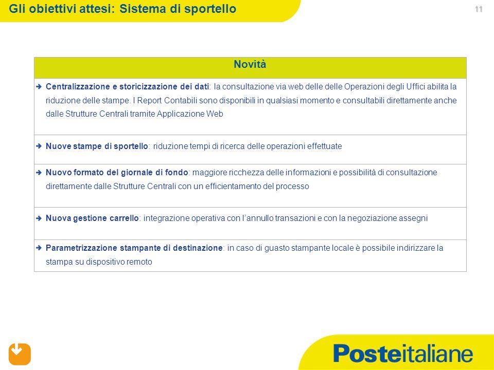 02/04/2015 11 Gli obiettivi attesi: Sistema di sportello Novità Centralizzazione e storicizzazione dei dati: la consultazione via web delle delle Operazioni degli Uffici abilita la riduzione delle stampe.