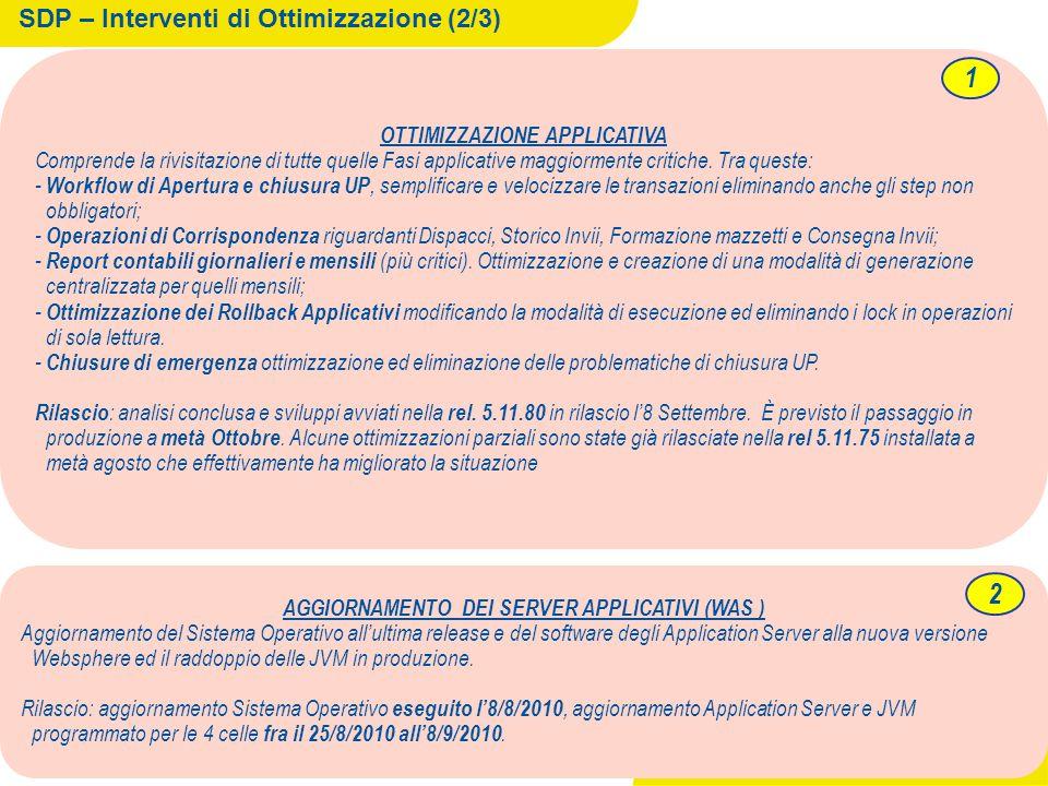 02/04/2015 SDP – Interventi di Ottimizzazione (2/3) OTTIMIZZAZIONE APPLICATIVA Comprende la rivisitazione di tutte quelle Fasi applicative maggiormente critiche.