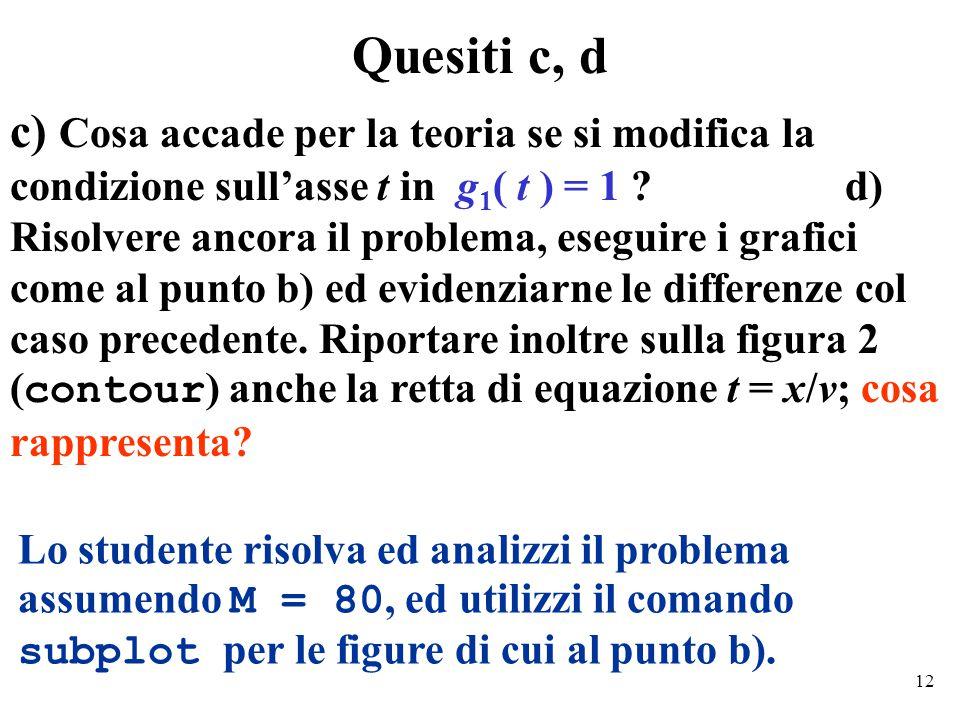 12 c) Cosa accade per la teoria se si modifica la condizione sull'asse t in g 1 ( t ) = 1 .