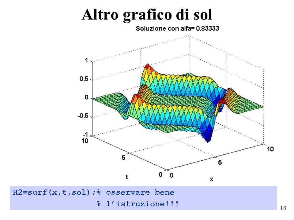 16 Altro grafico di sol H2=surf(x,t,sol);% osservare bene % l'istruzione!!!
