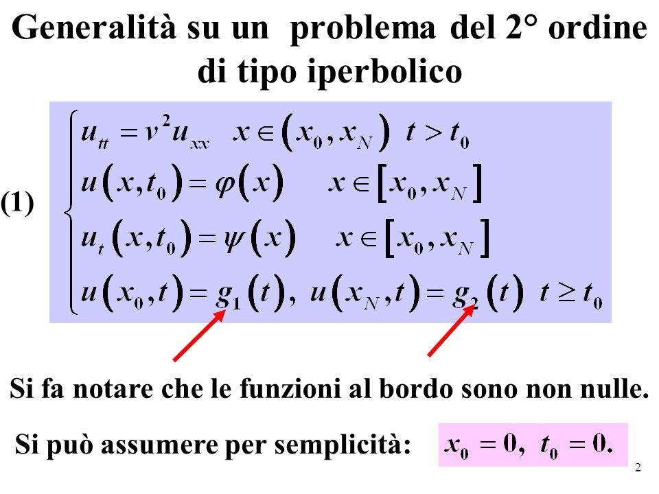 2 Generalità su un problema del 2° ordine di tipo iperbolico Si può assumere per semplicità: (1) Si fa notare che le funzioni al bordo sono non nulle.