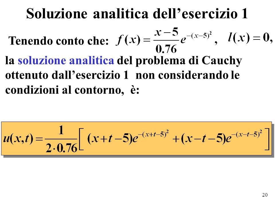 20 Soluzione analitica dell'esercizio 1 la soluzione analitica del problema di Cauchy ottenuto dall'esercizio 1 non considerando le condizioni al contorno, è: Tenendo conto che: