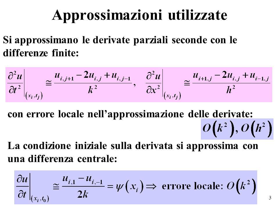 4 Problema discreto Si indica si considera dapprima j = 0, si utilizzano le condizioni iniziali e si ottiene la soluzione approssimata in.