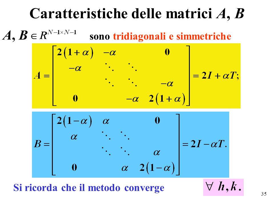 35 Caratteristiche delle matrici A, B A, B sono tridiagonali e simmetriche Si ricorda che il metodo converge