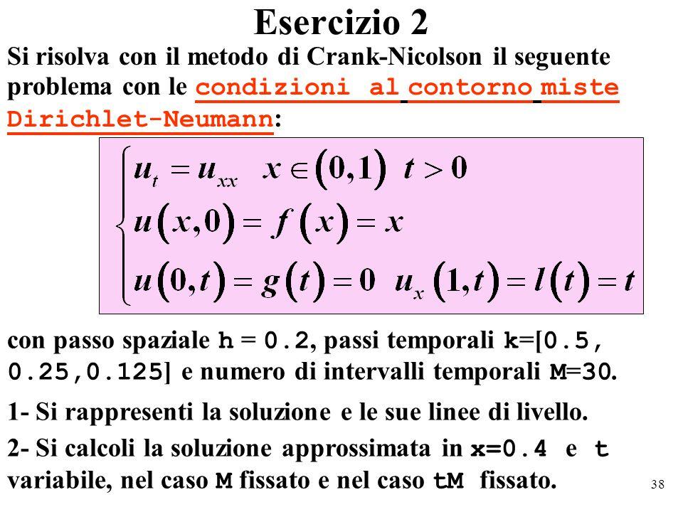 38 Esercizio 2 Si risolva con il metodo di Crank-Nicolson il seguente problema con le condizioni al contorno miste Dirichlet-Neumann : con passo spaziale h = 0.2, passi temporali k =[ 0.5, 0.25,0.125 ] e numero di intervalli temporali M = 30.