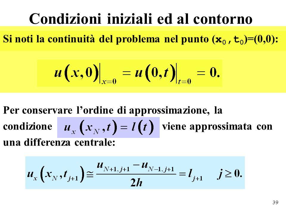 39 Condizioni iniziali ed al contorno Per conservare l'ordine di approssimazione, la condizione viene approssimata con una differenza centrale: Si noti la continuità del problema nel punto ( x 0,t 0 )=(0,0):