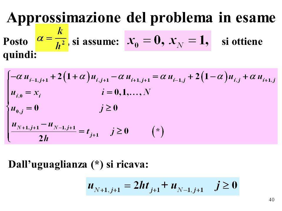 40 Posto, si assume: si ottiene quindi: Approssimazione del problema in esame Dall'uguaglianza (*) si ricava: