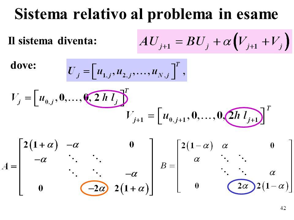 42 Sistema relativo al problema in esame Il sistema diventa: dove: