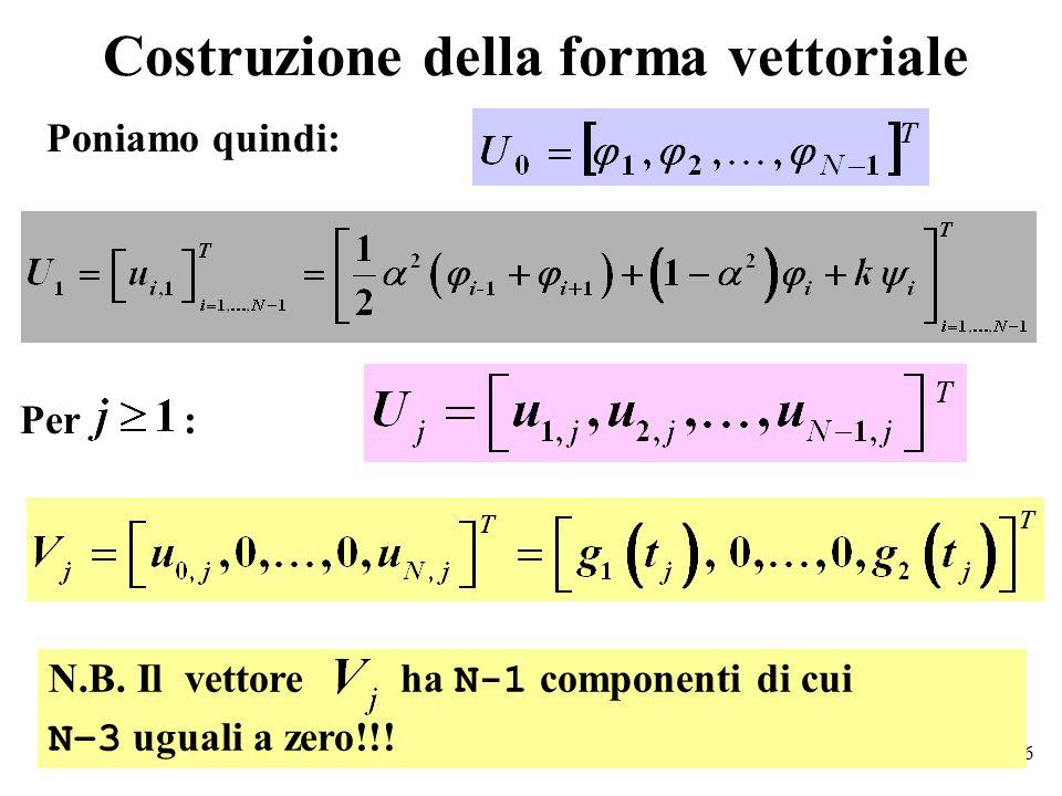 7 Forma vettoriale Si ottiene allora: con la matrice A tridiagonale e simmetrica: I matrice identità, T matrice tridiagonale con 2 sulla diagonale principale e –1 sulle due codiagonali Si ricorda che il metodo converge se
