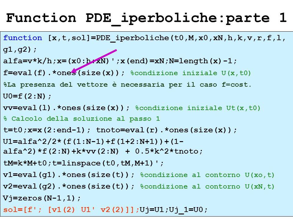 9 Function PDE_iperboliche:parte 2 T=2*eye(N-1)-diag(ones(1,N-2),-1)-diag(ones(1,N-2),+1); A=2*eye(N-1)-alfa^2*T; t=t(2); for j=2:M Vj([1,N-1])=[v1(j),v2(j)]; tnoto=eval(r).*ones(size(x)); Uj1=A*Uj-Uj_1+alfa^2*Vj + k^2*tnoto; sol=[sol;[v1(j+1); Uj1 ;v2(j+1)] ]; Uj_1=Uj; Uj=Uj1; t=t+k; end t=linspace(t0,tM,M+1) ; x=[x0;x;xN];