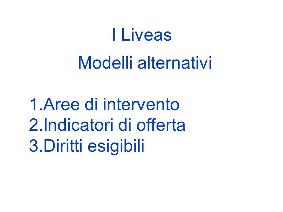 I Liveas Modelli alternativi 1.Aree di intervento 2.Indicatori di offerta 3.Diritti esigibili