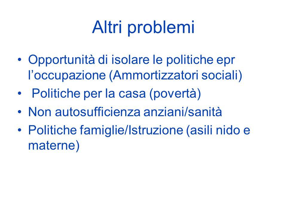 Altri problemi Opportunità di isolare le politiche epr l'occupazione (Ammortizzatori sociali) Politiche per la casa (povertà) Non autosufficienza anziani/sanità Politiche famiglie/Istruzione (asili nido e materne)